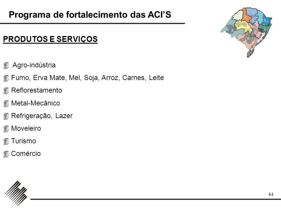 Programa de fortalecimento das ACIS 44 PRODUTOS E SERVIÇOS Agro-indústria Fumo, Erva Mate, Mel, Soja, Arroz, Carnes, Leite Reflorestamento Metal-Mecân