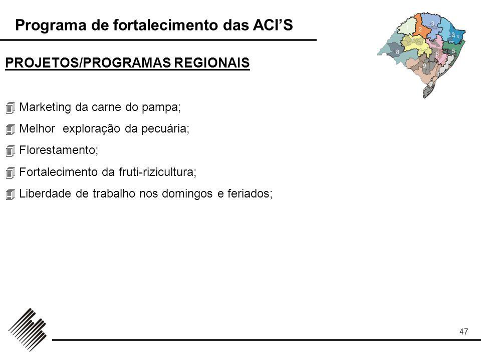 Programa de fortalecimento das ACIS 47 PROJETOS/PROGRAMAS REGIONAIS Marketing da carne do pampa; Melhor exploração da pecuária; Florestamento; Fortale