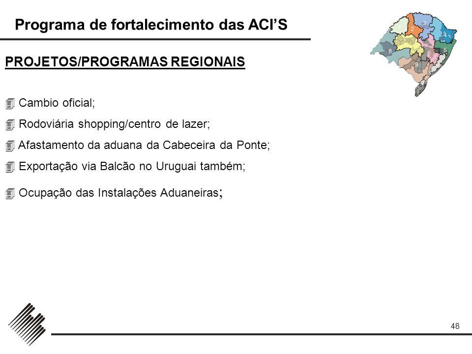 Programa de fortalecimento das ACIS 48 PROJETOS/PROGRAMAS REGIONAIS Cambio oficial; Rodoviária shopping/centro de lazer; Afastamento da aduana da Cabe
