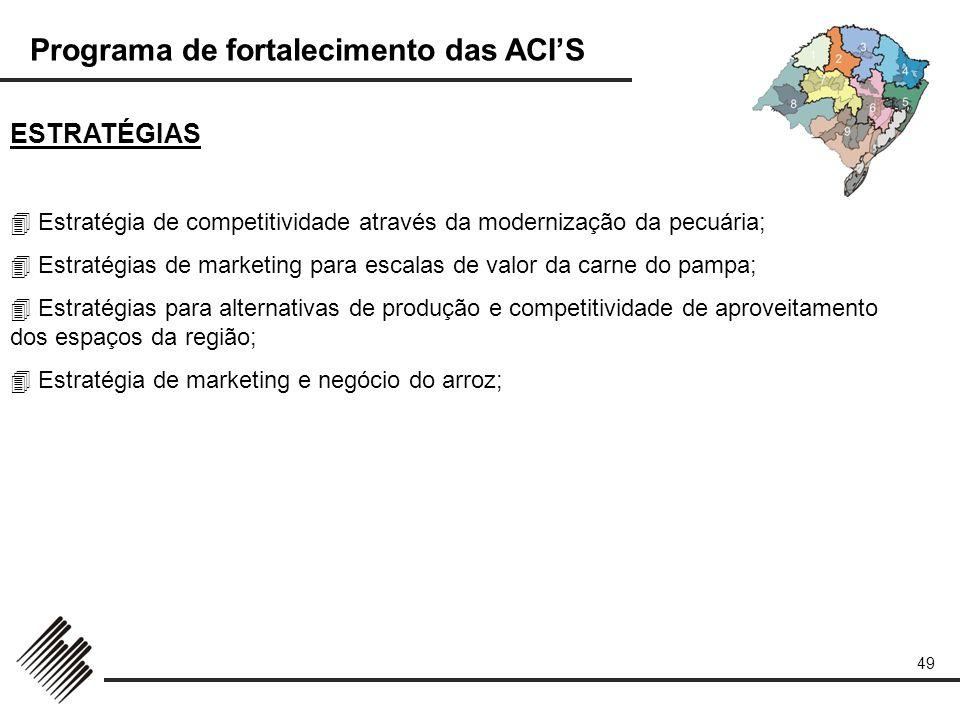Programa de fortalecimento das ACIS 49 ESTRATÉGIAS Estratégia de competitividade através da modernização da pecuária; Estratégias de marketing para es