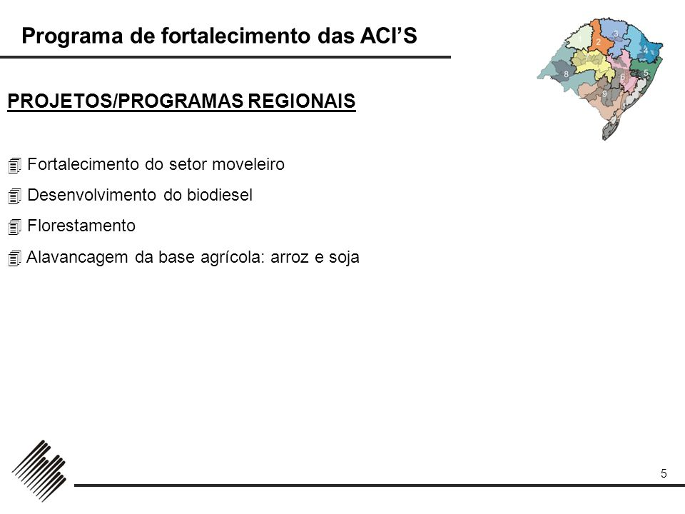 Programa de fortalecimento das ACIS 5 PROJETOS/PROGRAMAS REGIONAIS Fortalecimento do setor moveleiro Desenvolvimento do biodiesel Florestamento Alavan