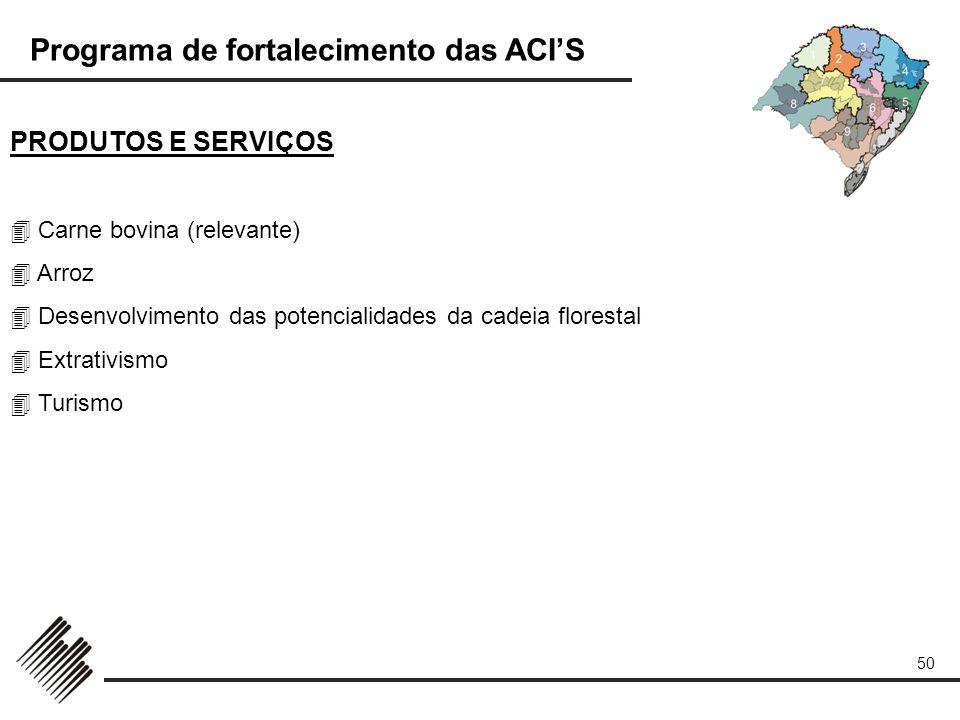 Programa de fortalecimento das ACIS 50 PRODUTOS E SERVIÇOS Carne bovina (relevante) Arroz Desenvolvimento das potencialidades da cadeia florestal Extr