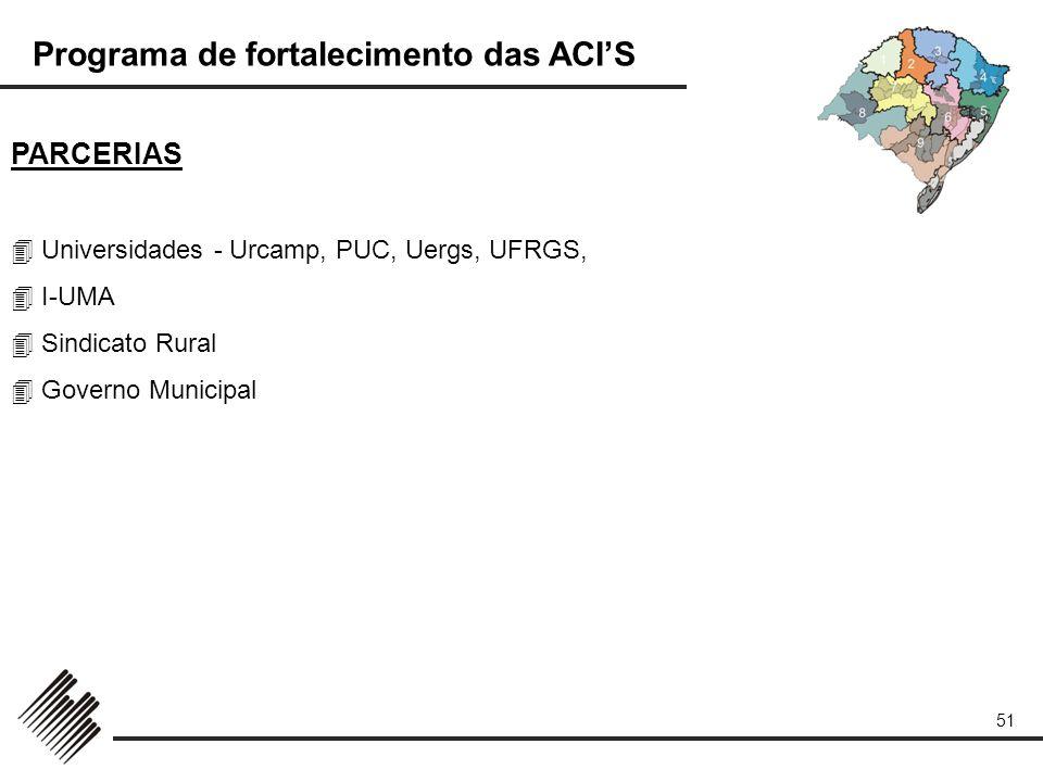 Programa de fortalecimento das ACIS 51 PARCERIAS Universidades - Urcamp, PUC, Uergs, UFRGS, I-UMA Sindicato Rural Governo Municipal