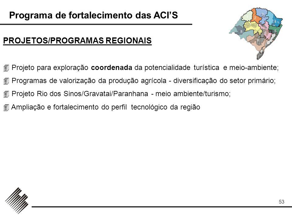 Programa de fortalecimento das ACIS 53 PROJETOS/PROGRAMAS REGIONAIS Projeto para exploração coordenada da potencialidade turística e meio-ambiente; Pr