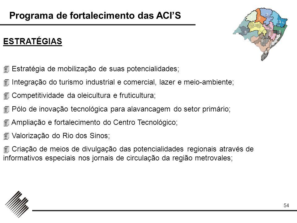 Programa de fortalecimento das ACIS 54 ESTRATÉGIAS Estratégia de mobilização de suas potencialidades; Integração do turismo industrial e comercial, la