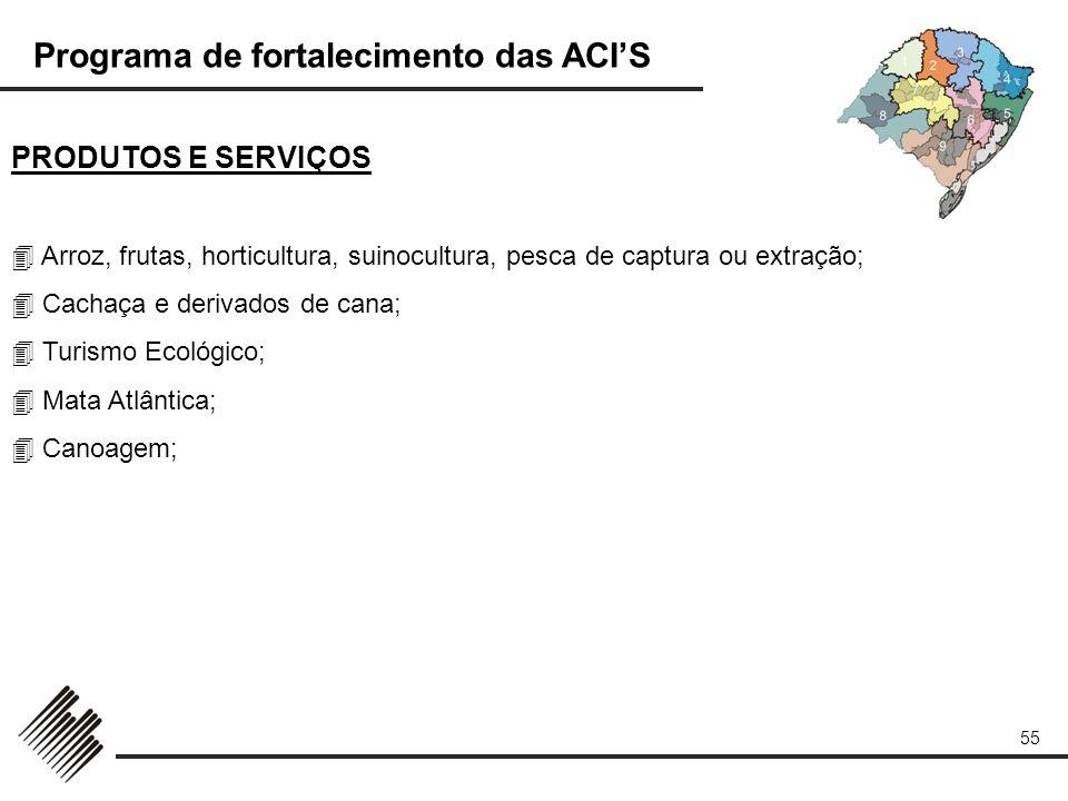 Programa de fortalecimento das ACIS 55 PRODUTOS E SERVIÇOS Arroz, frutas, horticultura, suinocultura, pesca de captura ou extração; Cachaça e derivado