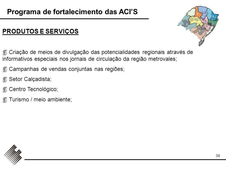 Programa de fortalecimento das ACIS 56 PRODUTOS E SERVIÇOS Criação de meios de divulgação das potencialidades regionais através de informativos especi