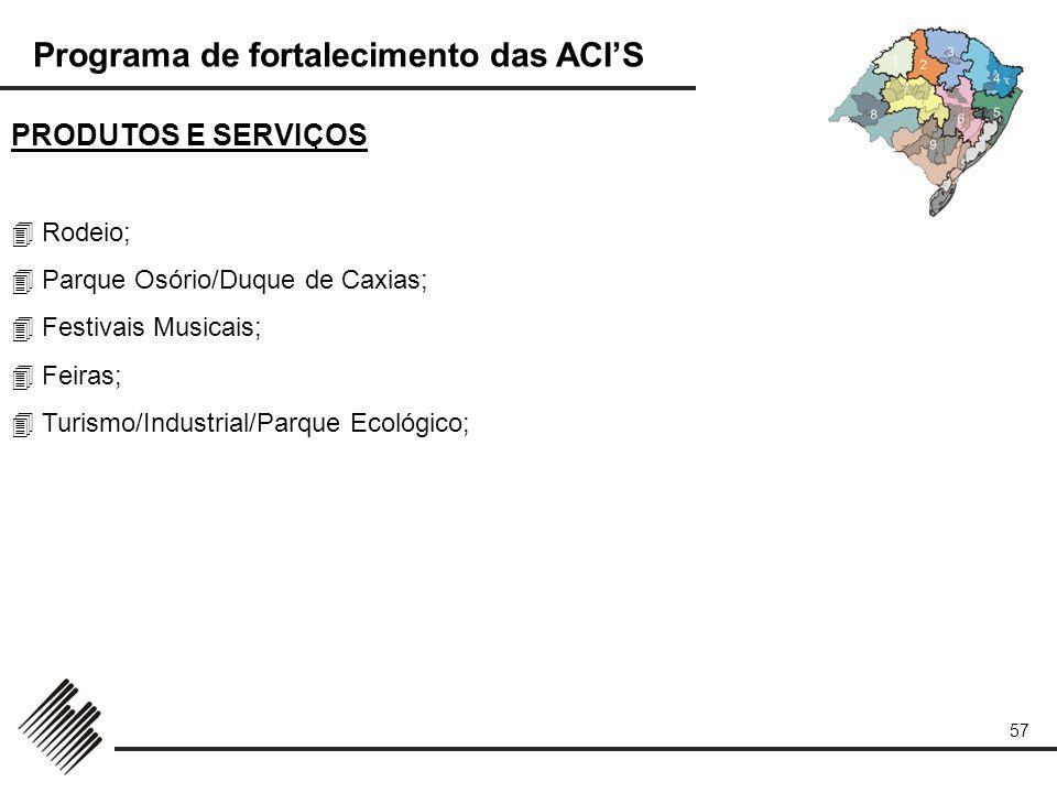 Programa de fortalecimento das ACIS 57 PRODUTOS E SERVIÇOS Rodeio; Parque Osório/Duque de Caxias; Festivais Musicais; Feiras; Turismo/Industrial/Parqu