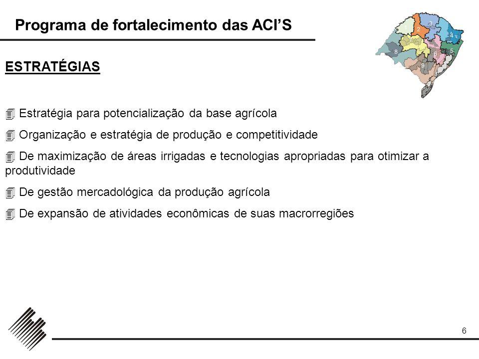 Programa de fortalecimento das ACIS 37 ESTRATÉGIAS De consolidação logística de escoamento pelo valor do Porto de Rio Grande - maximização do valor do Porto; De competitividade de produtos agrícolas (arroz e frutas) - Organização e competitividade da produção; De atração ao desenvolvimento de atividades dos setores da indústria, comércio, serviços e turismo; As ACIs todas possuem seu planejamento estratégico, acreditam em sua Federação e se propõe a serem agentes fim de qualquer estratégia proposta;