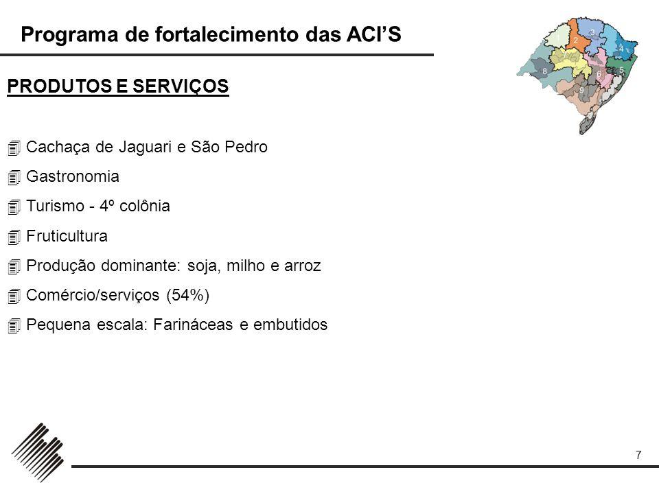 Programa de fortalecimento das ACIS 38 PRODUTOS E SERVIÇOS Madeira (Reflorestamento); Conservas e Turismo; Silvicultura e Fruticultura; Agropecuária; Indústria de processamento de alimentos; Associados que a Federasul seja o proponente;
