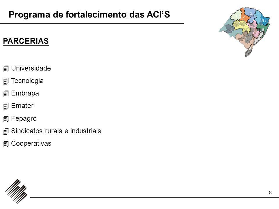 Programa de fortalecimento das ACIS 8 PARCERIAS Universidade Tecnologia Embrapa Emater Fepagro Sindicatos rurais e industriais Cooperativas