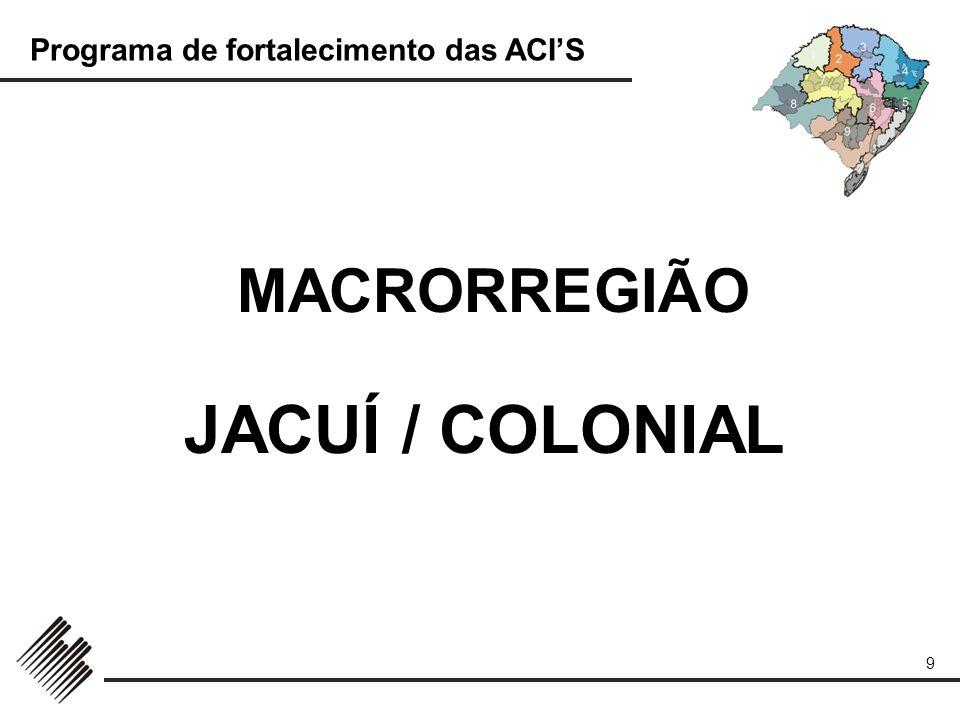 Programa de fortalecimento das ACIS 10 PROJETOS/PROGRAMAS REGIONAIS Rota das Terras (Turismo) Extensão Empresarial (Unicruz) Redes de Cooperação (Unijuí)