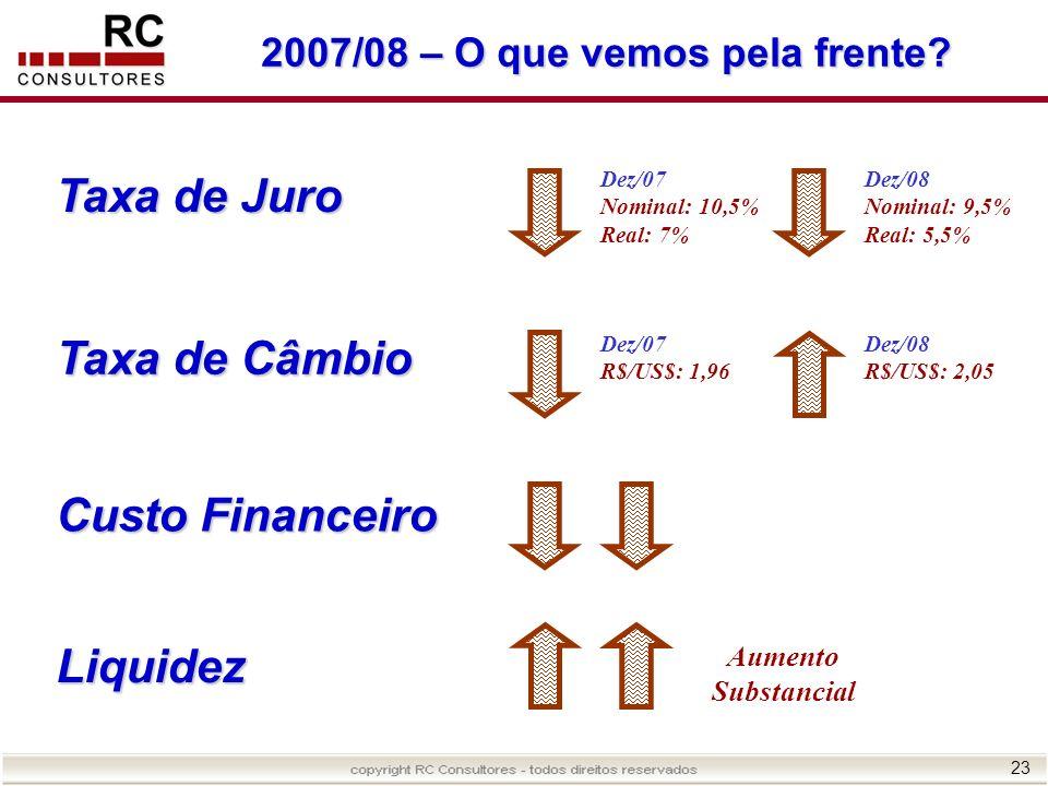 23 2007/08 – O que vemos pela frente? Taxa de Juro Custo Financeiro Liquidez Aumento Substancial Dez/07 Nominal: 10,5% Real: 7% Taxa de Câmbio Dez/08