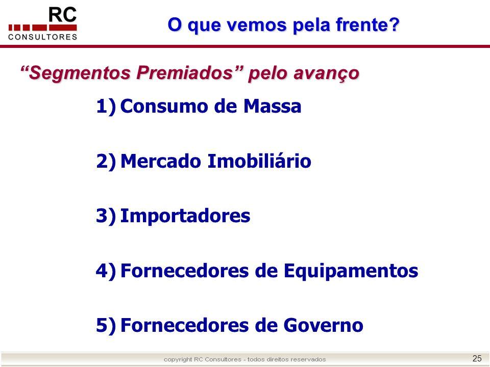 25 1)Consumo de Massa 2)Mercado Imobiliário 3)Importadores 4)Fornecedores de Equipamentos 5)Fornecedores de Governo Segmentos Premiados pelo avanço O