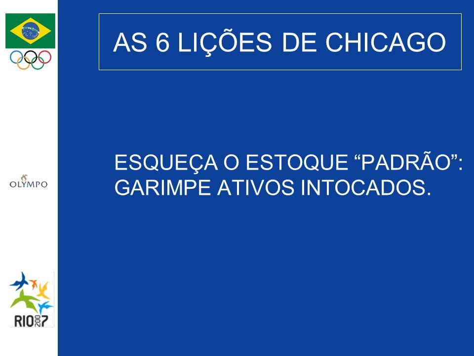 AS 6 LIÇÕES DE CHICAGO ESQUEÇA O ESTOQUE PADRÃO: GARIMPE ATIVOS INTOCADOS.
