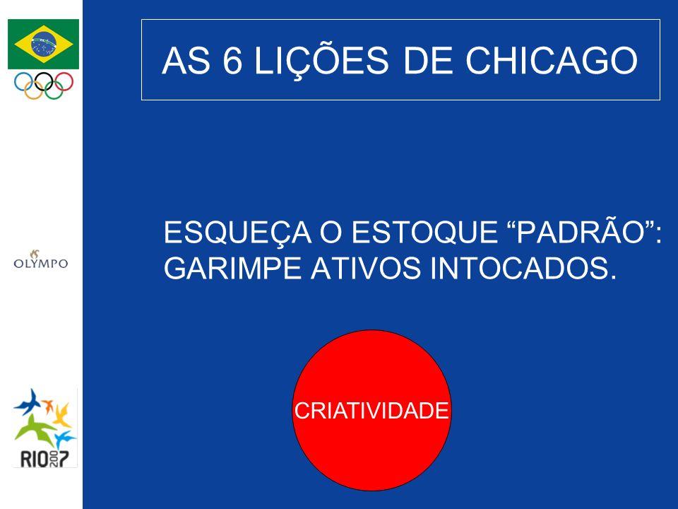 AS 6 LIÇÕES DE CHICAGO ESQUEÇA O ESTOQUE PADRÃO: GARIMPE ATIVOS INTOCADOS. CRIATIVIDADE