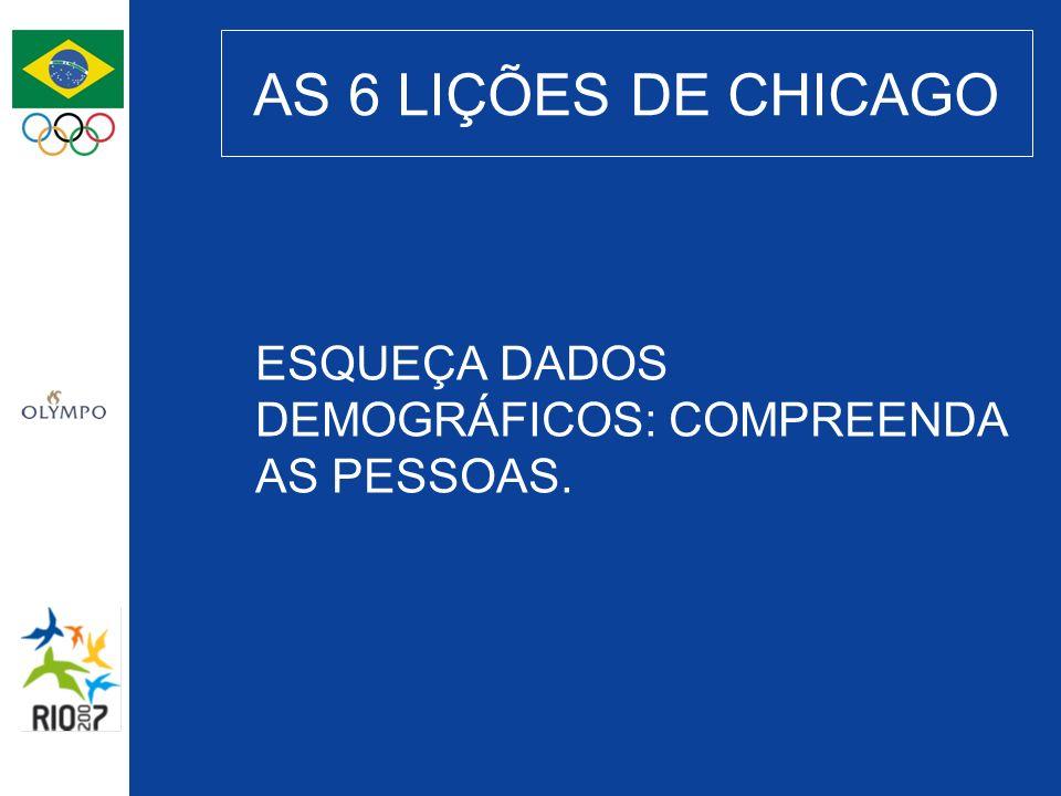 AS 6 LIÇÕES DE CHICAGO ESQUEÇA DADOS DEMOGRÁFICOS: COMPREENDA AS PESSOAS.