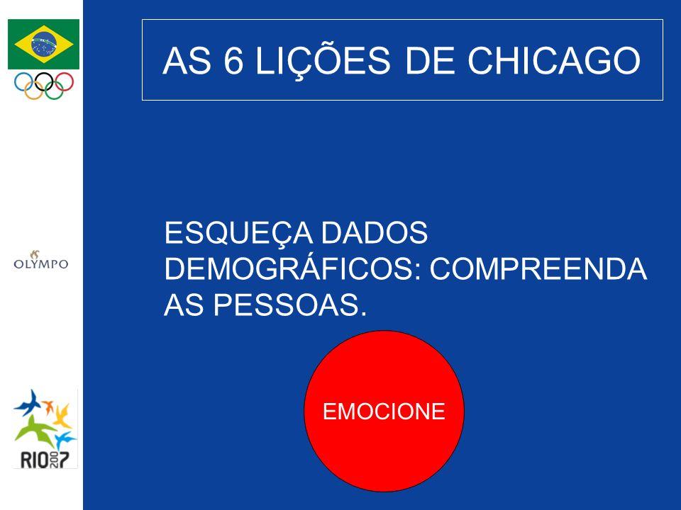 AS 6 LIÇÕES DE CHICAGO ESQUEÇA DADOS DEMOGRÁFICOS: COMPREENDA AS PESSOAS. EMOCIONE