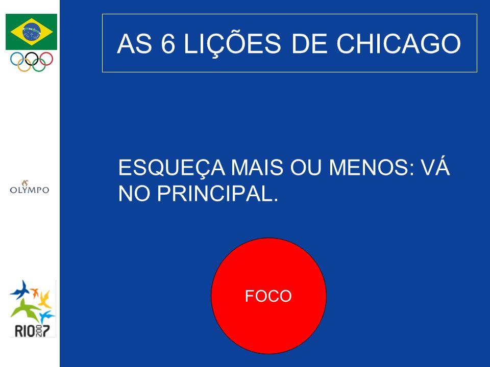 AS 6 LIÇÕES DE CHICAGO ESQUEÇA MAIS OU MENOS: VÁ NO PRINCIPAL. FOCO