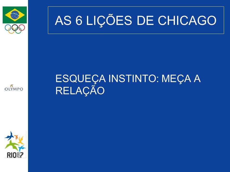 AS 6 LIÇÕES DE CHICAGO ESQUEÇA INSTINTO: MEÇA A RELAÇÃO