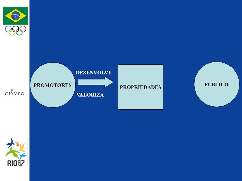 PROMOTORES PÚBLICO PROPRIEDADES DESENVOLVE VALORIZA ATLETAS ARENAS / ESTÁDIOS