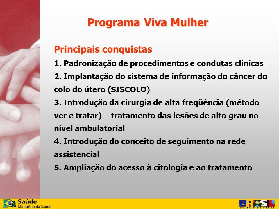 Principais conquistas 1. Padronização de procedimentos e condutas clínicas 2. Implantação do sistema de informação do câncer do colo do útero (SISCOLO