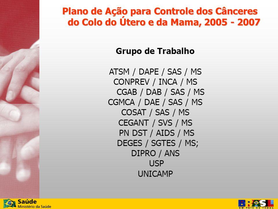 Grupo de Trabalho ATSM / DAPE / SAS / MS CONPREV / INCA / MS CGAB / DAB / SAS / MS CGMCA / DAE / SAS / MS COSAT / SAS / MS CEGANT / SVS / MS PN DST /