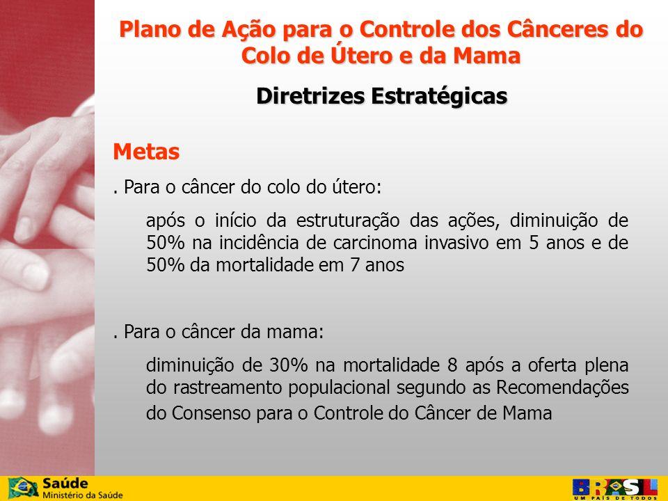 Metas. Para o câncer do colo do útero: após o início da estruturação das ações, diminuição de 50% na incidência de carcinoma invasivo em 5 anos e de 5