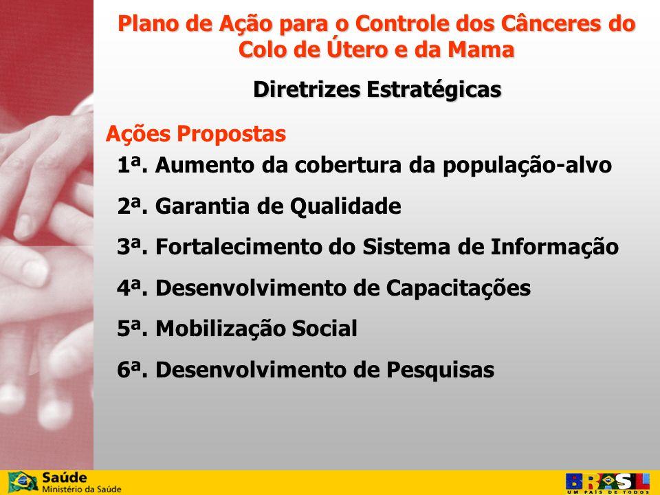 Ações Propostas 1ª. Aumento da cobertura da população-alvo 2ª. Garantia de Qualidade 3ª. Fortalecimento do Sistema de Informação 4ª. Desenvolvimento d