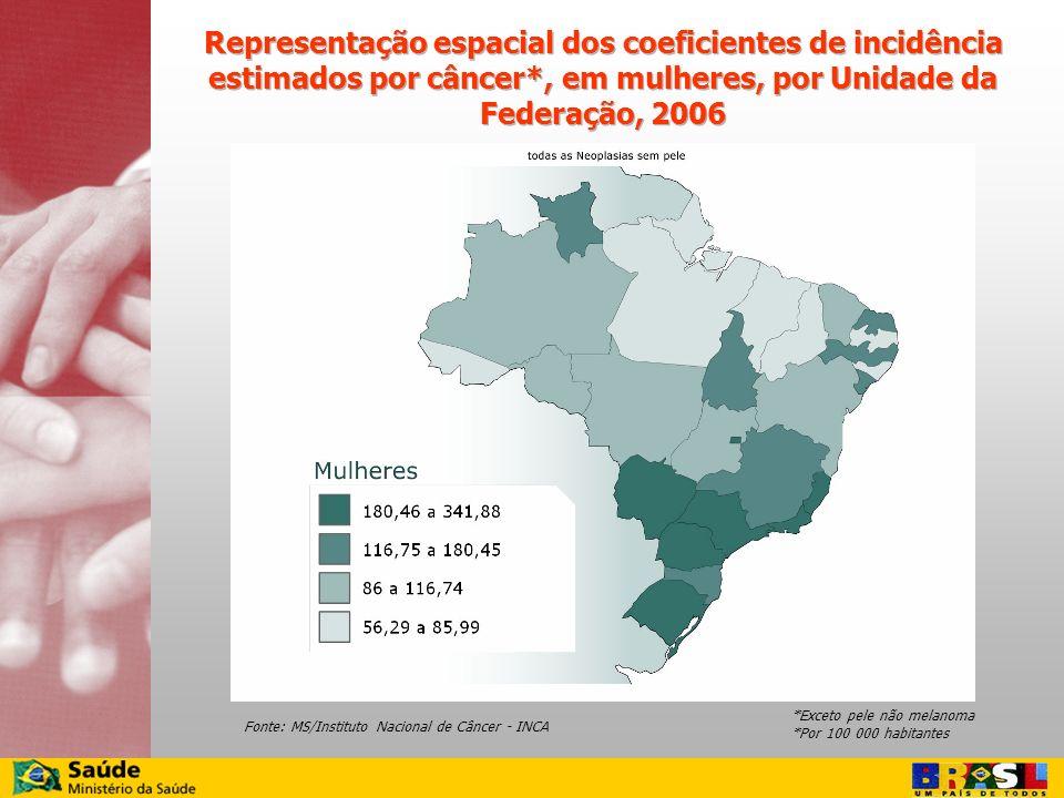 Representação espacial dos coeficientes de incidência estimados por câncer*, em mulheres, por Unidade da Federação, 2006 Fonte: MS/Instituto Nacional