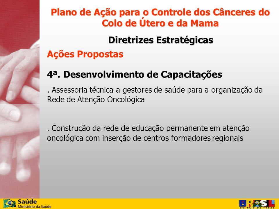 Ações Propostas 4ª. Desenvolvimento de Capacitações. Assessoria técnica a gestores de saúde para a organização da Rede de Atenção Oncológica. Construç