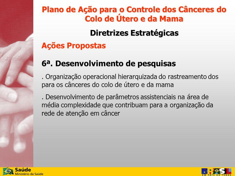 Ações Propostas 6ª. Desenvolvimento de pesquisas. Organização operacional hierarquizada do rastreamento dos para os cânceres do colo de útero e da mam