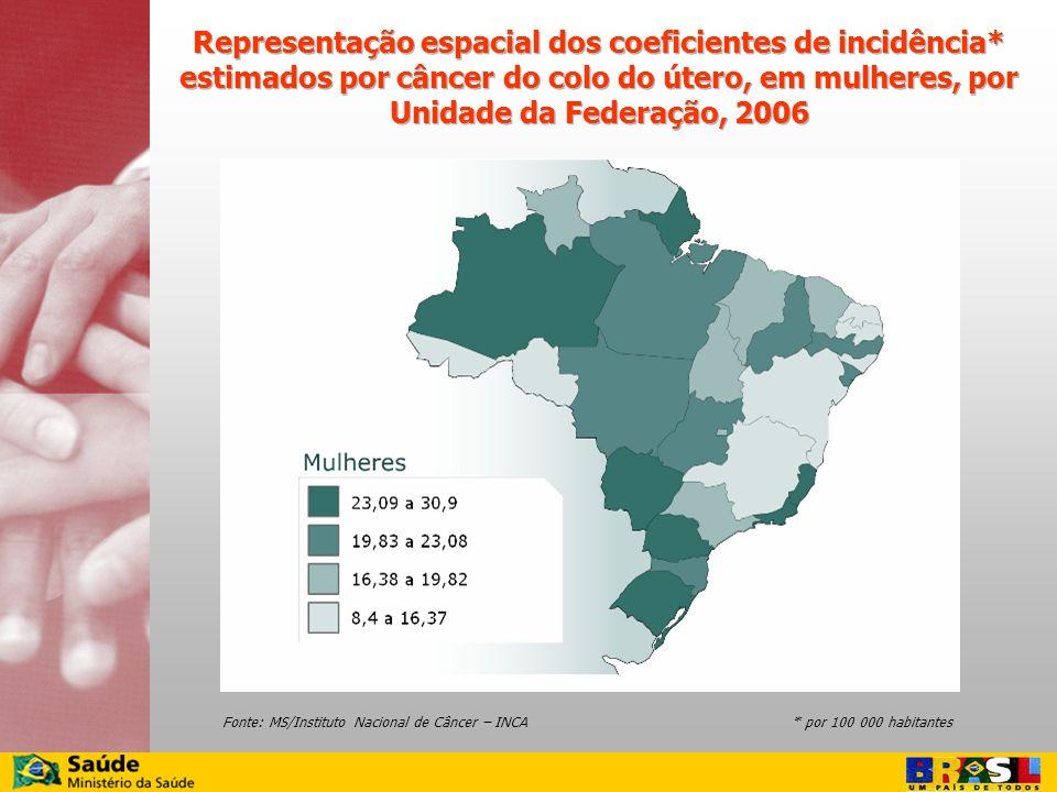 Representação espacial dos coeficientes de incidência* estimados por câncer do colo do útero, em mulheres, por Unidade da Federação, 2006 Fonte: MS/In
