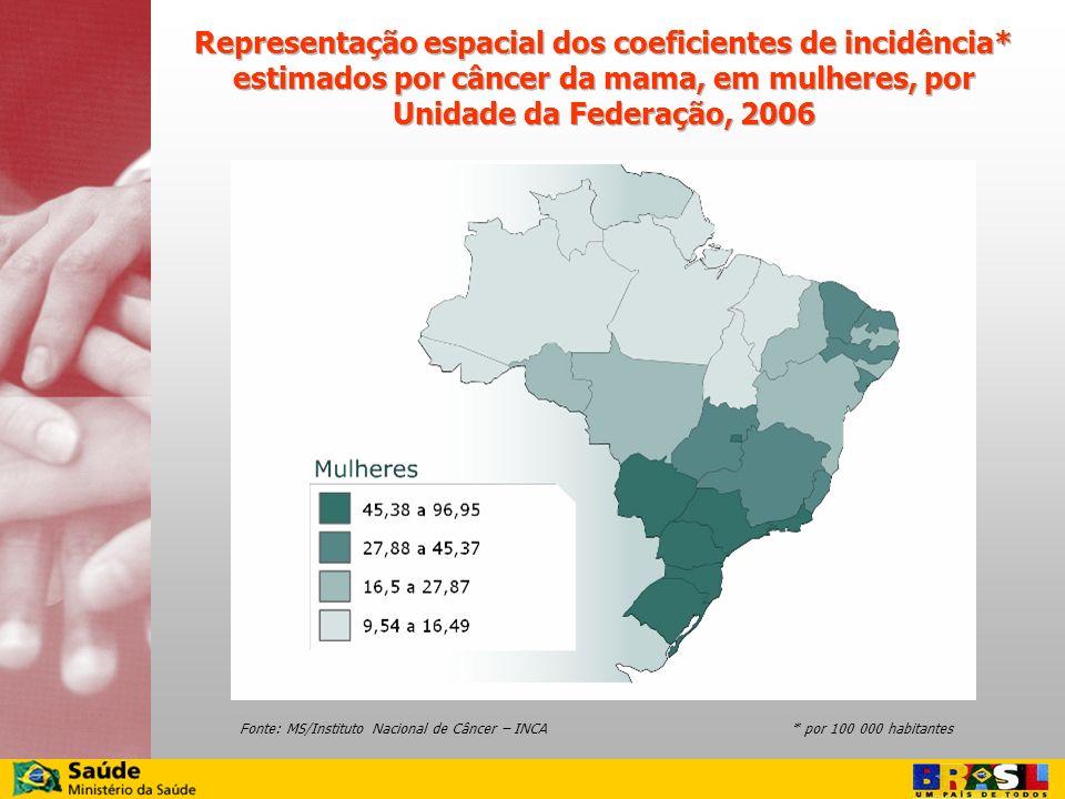 Representação espacial dos coeficientes de incidência* estimados por câncer da mama, em mulheres, por Unidade da Federação, 2006 Fonte: MS/Instituto N