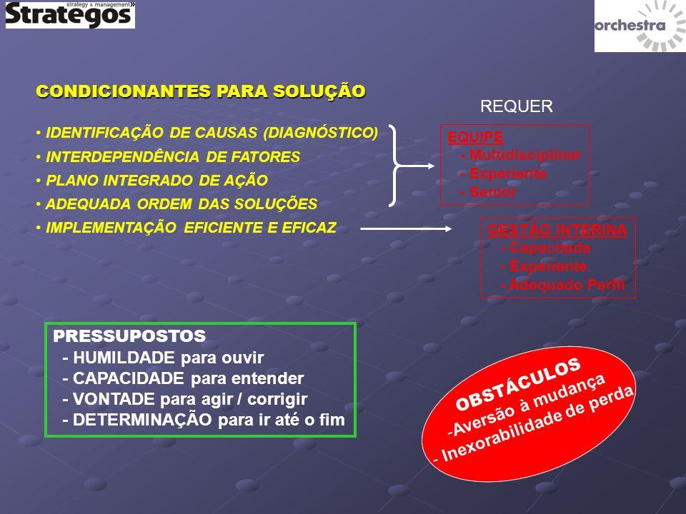 CONDICIONANTES PARA SOLUÇÃO IDENTIFICAÇÃO DE CAUSAS (DIAGNÓSTICO) INTERDEPENDÊNCIA DE FATORES PLANO INTEGRADO DE AÇÃO ADEQUADA ORDEM DAS SOLUÇÕES IMPL