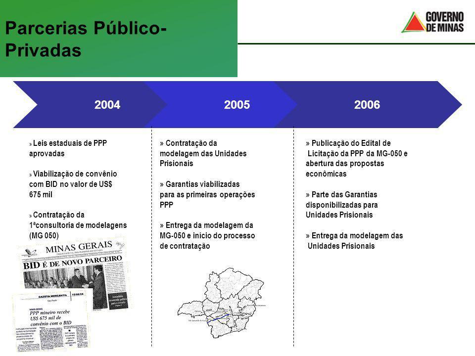 Parcerias Público- Privadas 200420052006 » Contratação da modelagem das Unidades Prisionais » Garantias viabilizadas para as primeiras operações PPP »