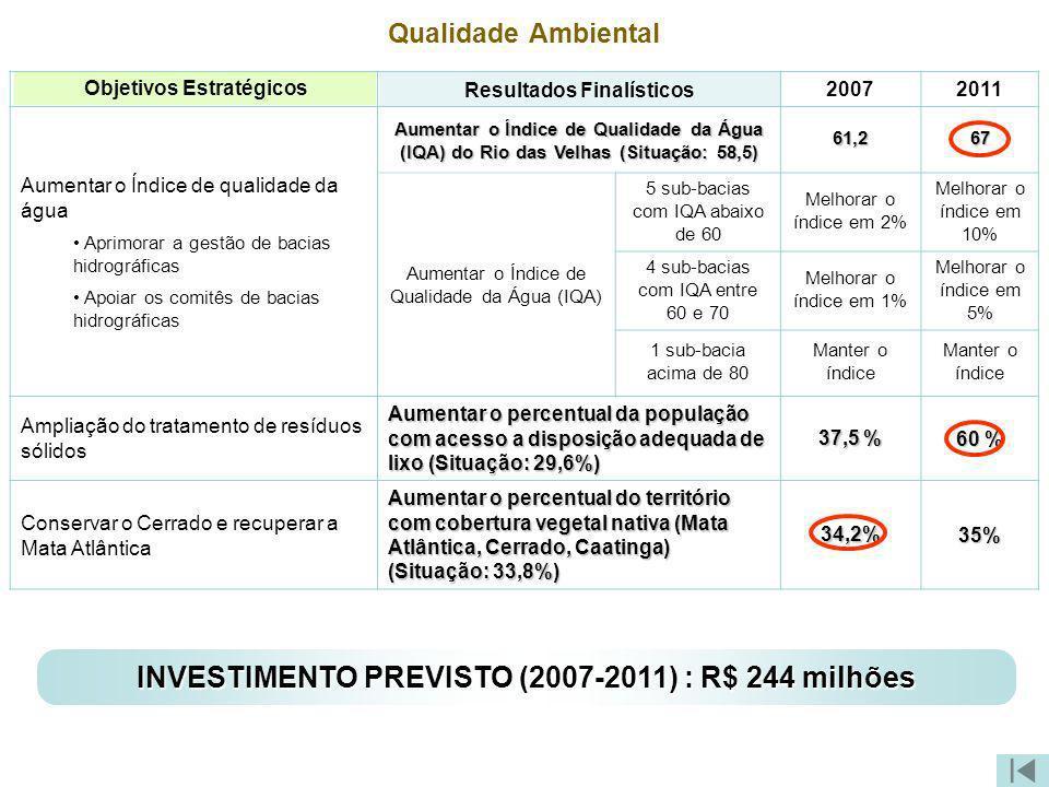 Qualidade Ambiental Objetivos Estratégicos Resultados Finalísticos 20072011 Aumentar o Índice de qualidade da água Aprimorar a gestão de bacias hidrog