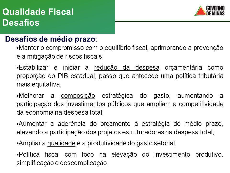 Desafios de médio prazo: Manter o compromisso com o equilíbrio fiscal, aprimorando a prevenção e a mitigação de riscos fiscais; Estabilizar e iniciar