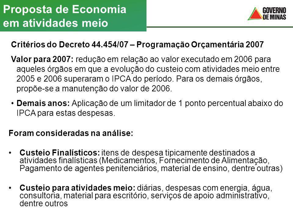 Critérios do Decreto 44.454/07 – Programação Orçamentária 2007 Valor para 2007: redução em relação ao valor executado em 2006 para aqueles órgãos em q