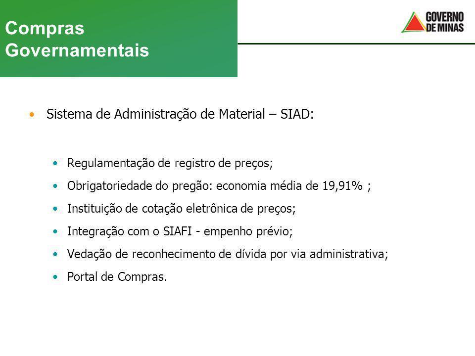 Compras Governamentais Sistema de Administração de Material – SIAD: Regulamentação de registro de preços; Obrigatoriedade do pregão: economia média de