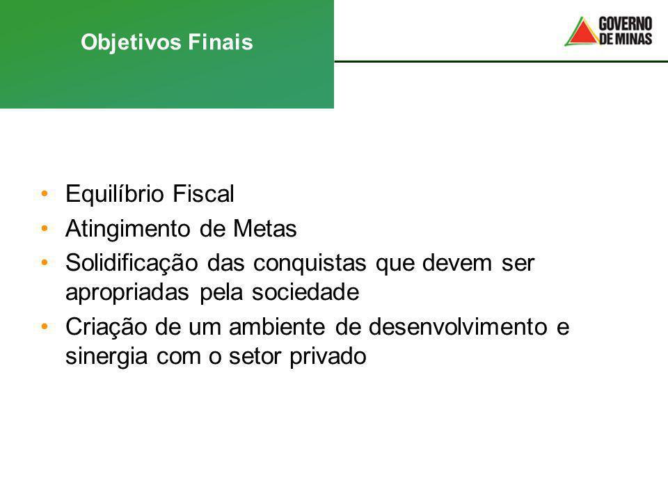 Objetivos Finais Equilíbrio Fiscal Atingimento de Metas Solidificação das conquistas que devem ser apropriadas pela sociedade Criação de um ambiente d
