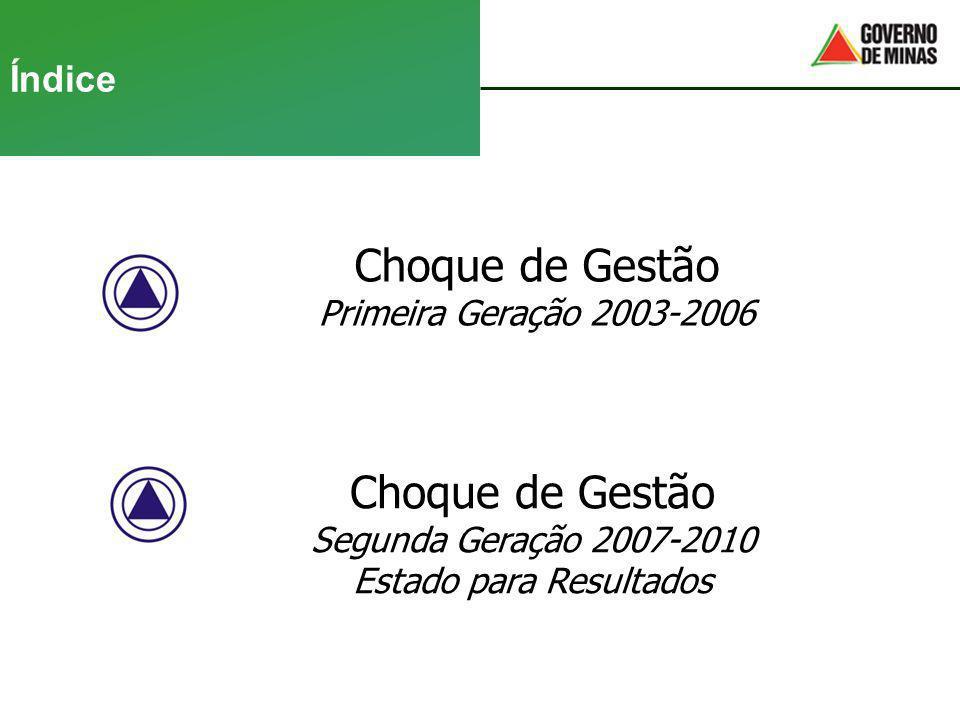 Índice Choque de Gestão Primeira Geração 2003-2006 Choque de Gestão Segunda Geração 2007-2010 Estado para Resultados