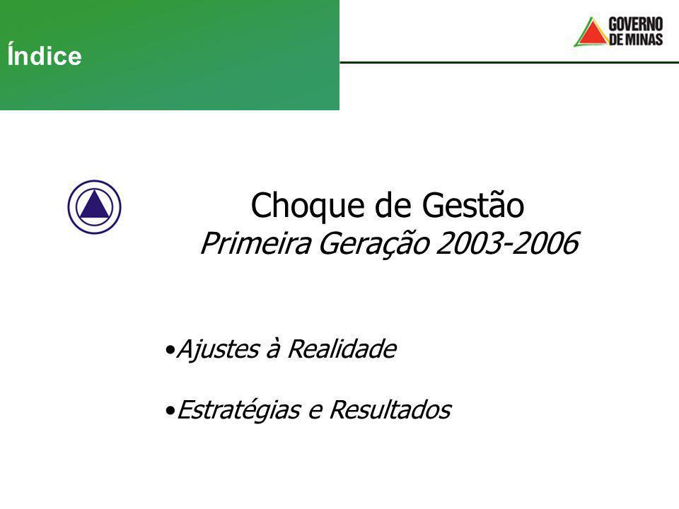 Índice Choque de Gestão Primeira Geração 2003-2006 Ajustes à Realidade Estratégias e Resultados