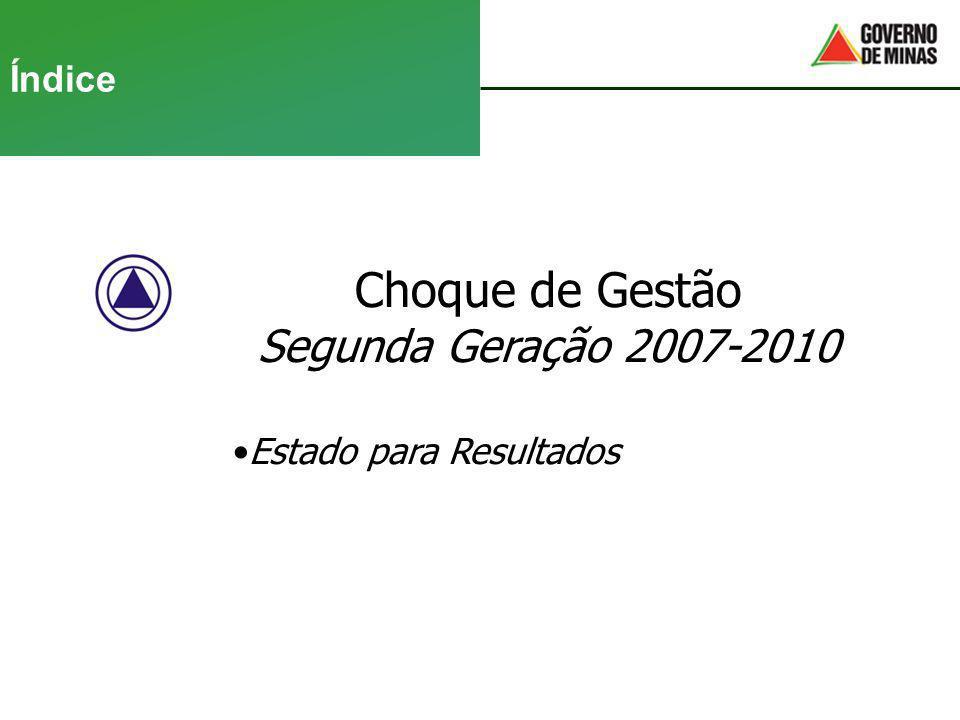 Índice Choque de Gestão Segunda Geração 2007-2010 Estado para Resultados