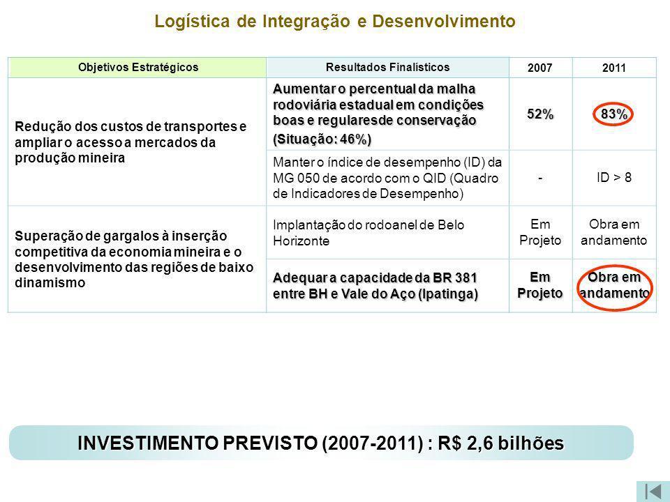 Objetivos Estratégicos Resultados Finalísticos Logística de Integração e Desenvolvimento 20072011 Redução dos custos de transportes e ampliar o acesso