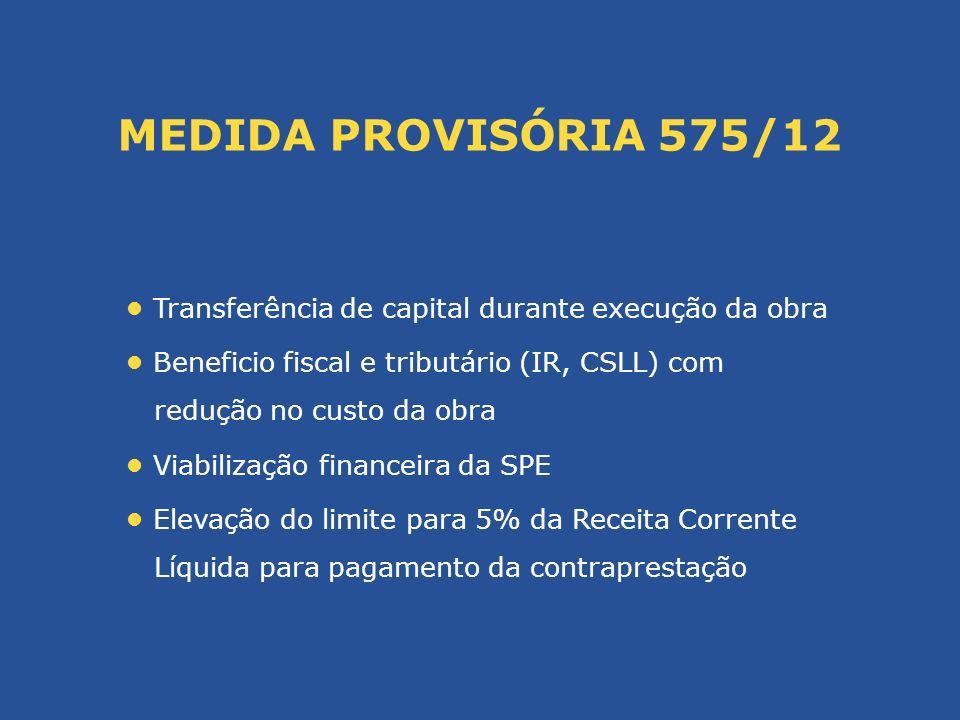 Transferência de capital durante execução da obra Beneficio fiscal e tributário (IR, CSLL) com redução no custo da obra Viabilização financeira da SPE