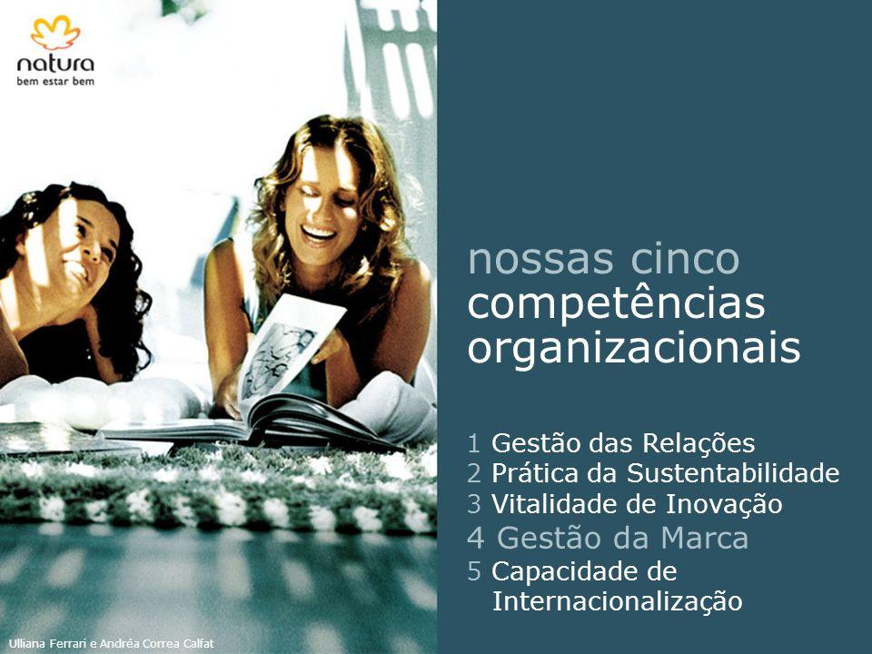 1 Gestão das Relações 2 Prática da Sustentabilidade 3 Vitalidade de Inovação 4 Gestão da Marca 5 Capacidade de Internacionalização nossas cinco competências organizacionais Ulliana Ferrari e Andréa Correa Calfat
