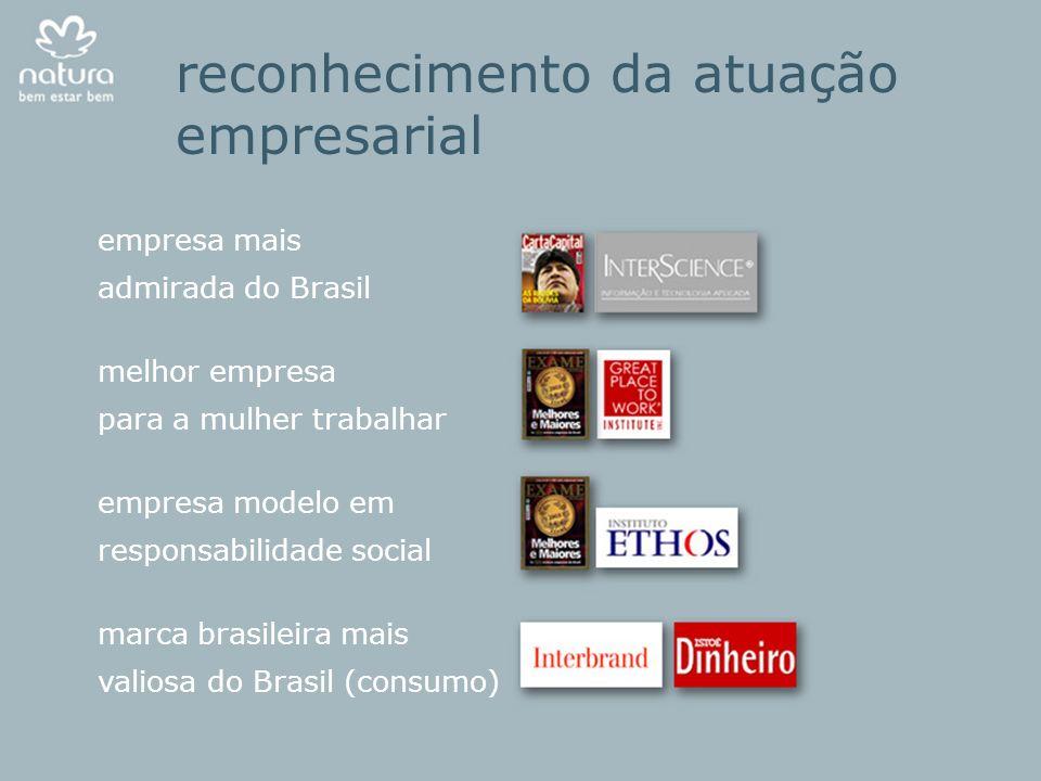 empresa mais admirada do Brasil melhor empresa para a mulher trabalhar empresa modelo em responsabilidade social marca brasileira mais valiosa do Brasil (consumo) reconhecimento da atuação empresarial