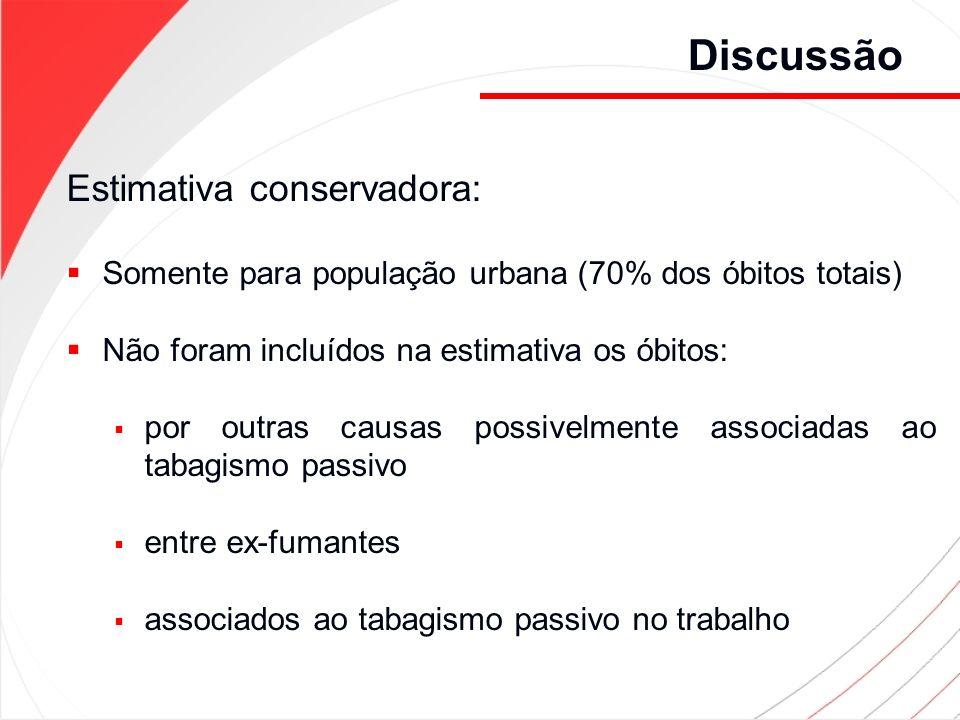 Discussão Estimativa conservadora: Somente para população urbana (70% dos óbitos totais) Não foram incluídos na estimativa os óbitos: por outras causa