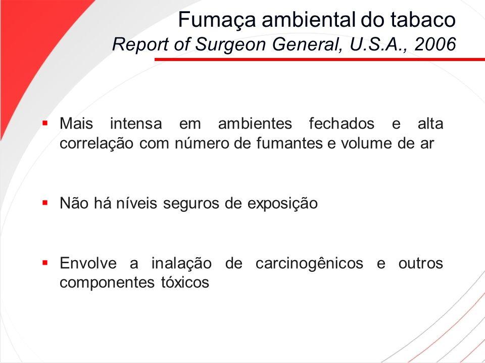Fumaça ambiental do tabaco Report of Surgeon General, U.S.A., 2006 Mais intensa em ambientes fechados e alta correlação com número de fumantes e volum